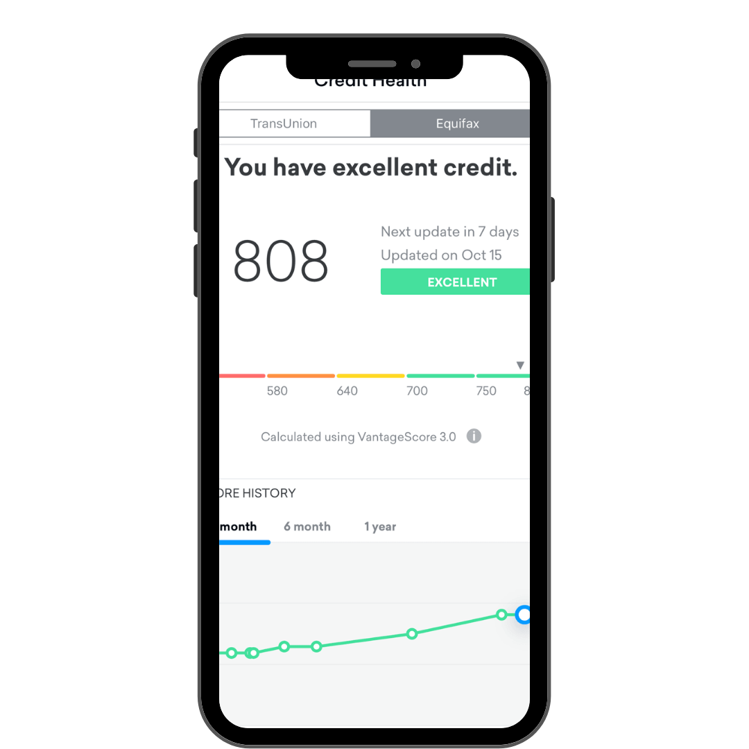 How to Find a Good Credit Monitoring Service in 2021